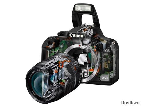 Какая зеркальная фотокамера лучше: доступно о «зеркалках»
